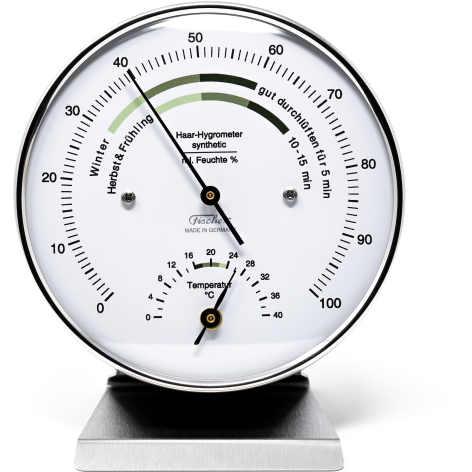 Climate Meter Hygrometer & Thermometer