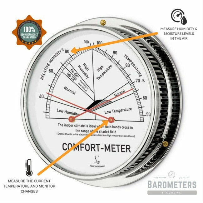 Lufft thermometer & Hygrometer