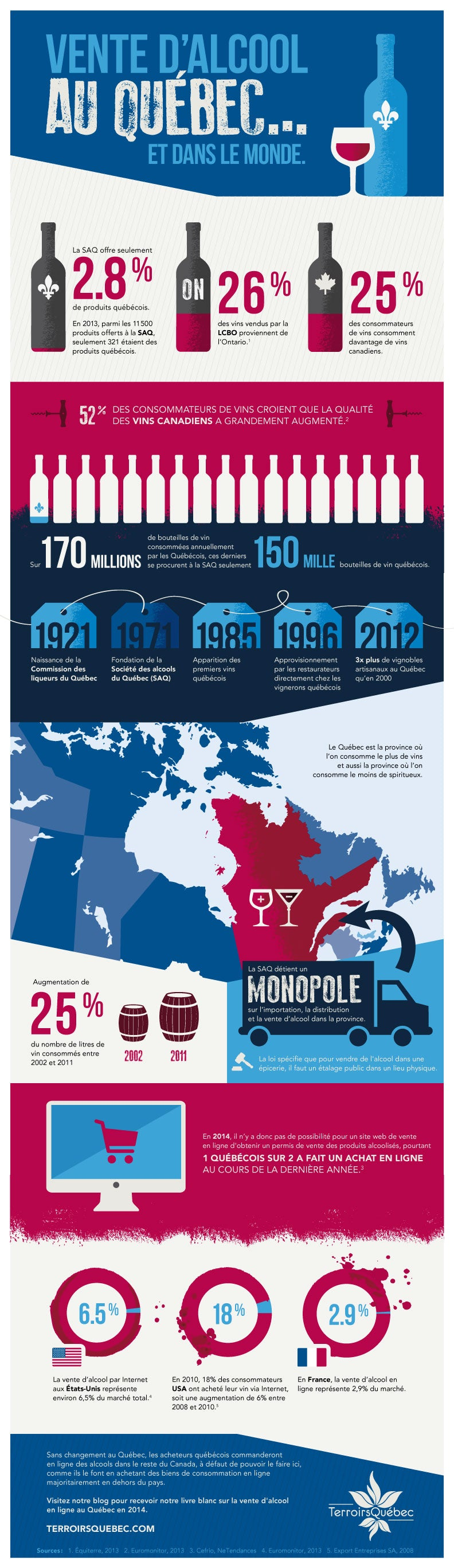 Terroir_QC-Infographic-v2