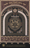 Poster of Home Protection Wall Tapestry Kabbalah Holy Names