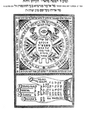 Home Protection Wall Tapestry Kabbalah Holy Names 140cm x 101cm