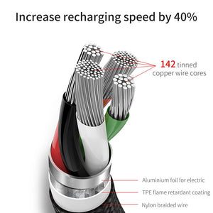 Unbreakable Fast Charging Lightning MFi Cable for iPhone
