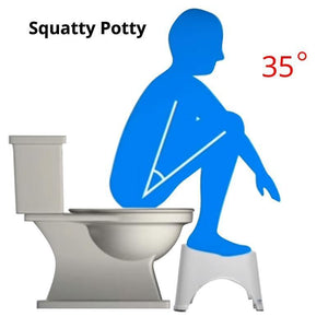 Squatty Potty Toilet Foot Stool