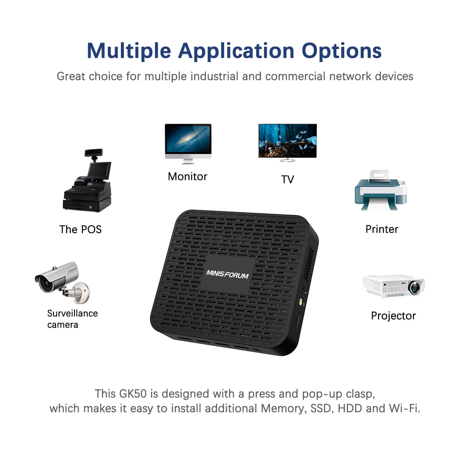 MinisForum GK50 Windows Mini PC for Home or Office - Showing all applicable scenarios
