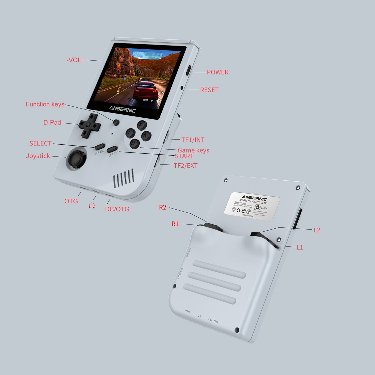 ANBERNIC RG351V Retro Gaming Handheld - Showing Button mapping