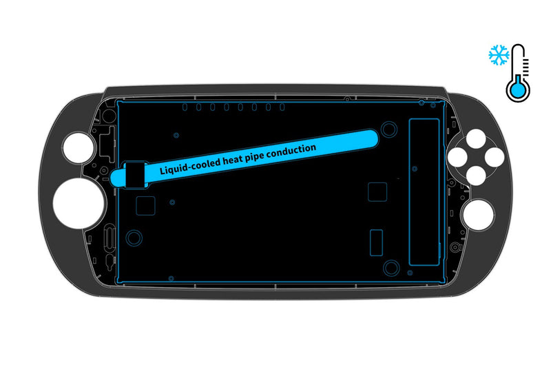 MOQi I7s Android Gaming Smartphone - Showing Watercooling