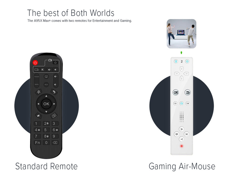 A95X Max+ Amlogic S922 Smart Android 9 Pie 4K UltraHD TV BOX - Showing 2 Remotes for TV and Gaming (4345079201846)