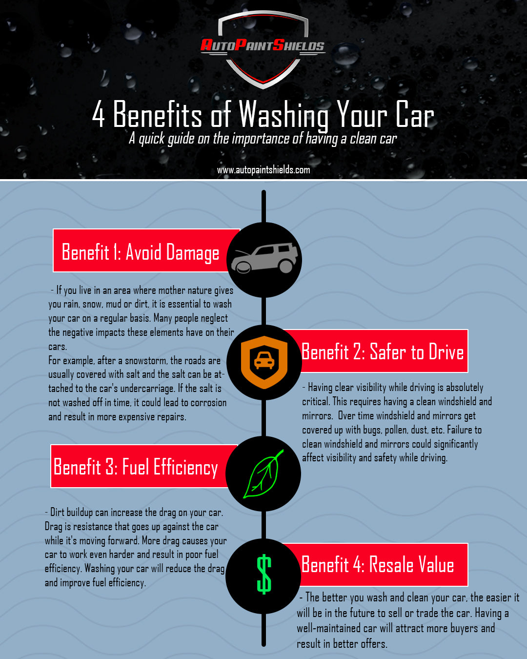 4 Benefits of Washing Your Car