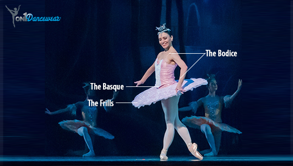 The Anatomy of a Tutu