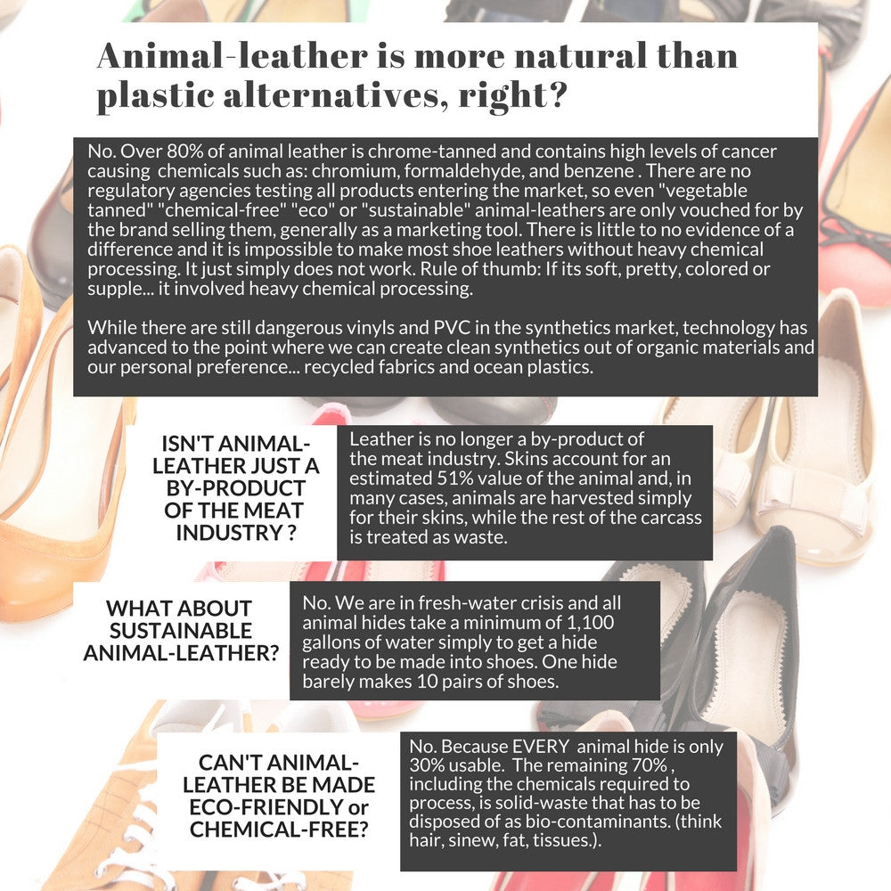 FACTS ABOUT ECO OR SUSTAINABLE LEATHER