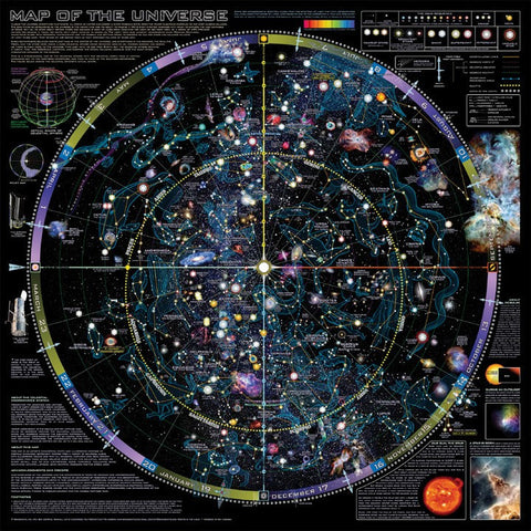 Map Of The Universe Poster