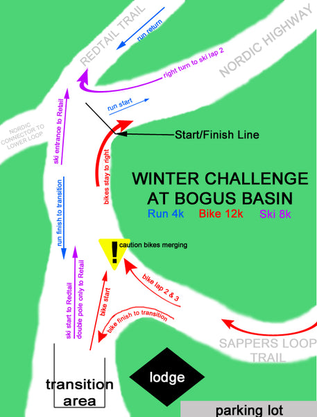 Winter Challenge Flow Map
