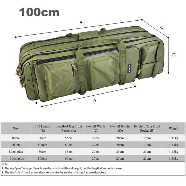 Outdoor 3 Layer Fishing Bag Backpack 80cm/100cm Fishing Rod Reel Carrier Bag Fishing Pole Tackle Bags Pouch Holder