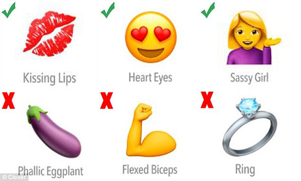 The Most Disliked Emoji on Dating App Revealed