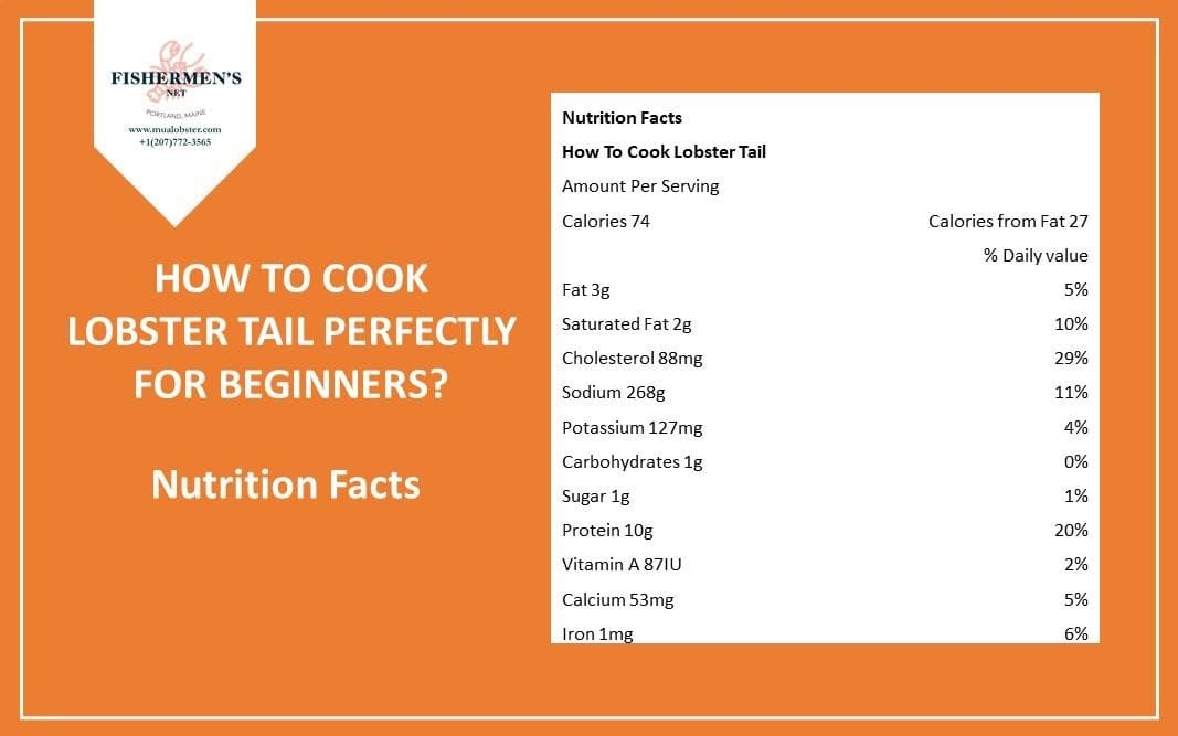 Nutritions Facts