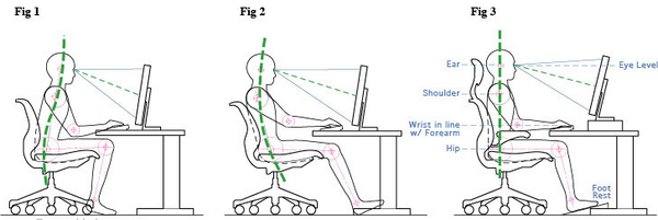 How Is Your Posture Today Ergoport