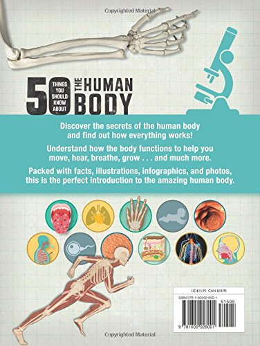 50 Things You Should Know About the Human Body (Paperback)