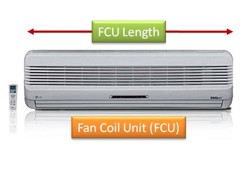 Measure Wall Air Conditioner Fan Coil Unit  (FCU) Length