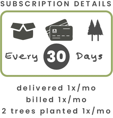 Wilderness coffee subscription details