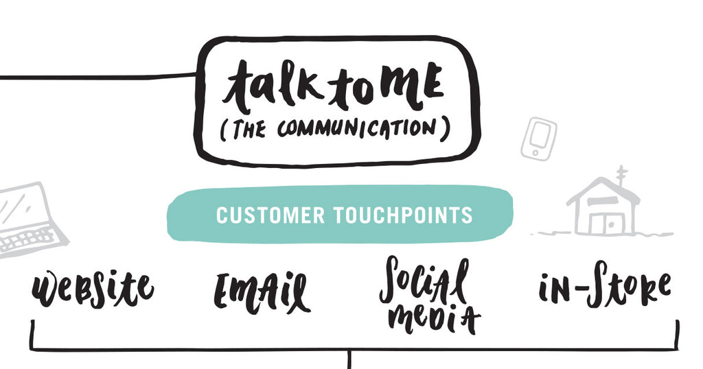 Customer touchpoints and communication