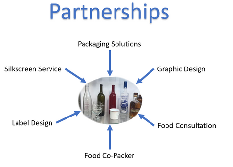 Packaging Solutions Graphic Design Food Consultation Food Co-Packer Label Design Silkscreen Service