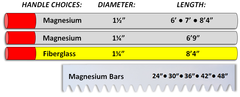 Magnesium Asphalt Lute Handle and Bar Sizes