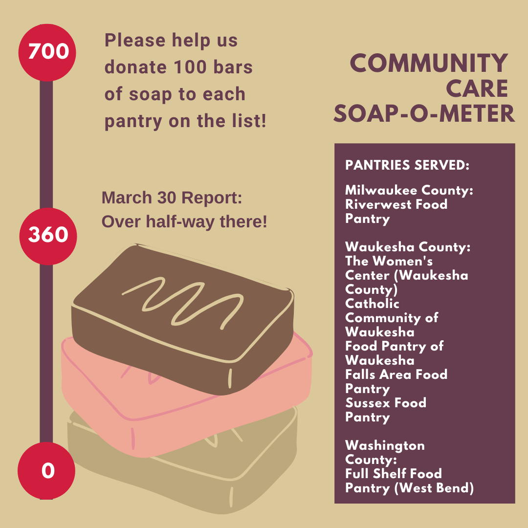 Soap-o-Meter report AND a special poem of gratitude by Capuchin Richard Hendrick