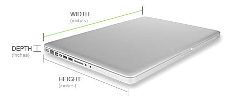 Laptop Physical Dimensions