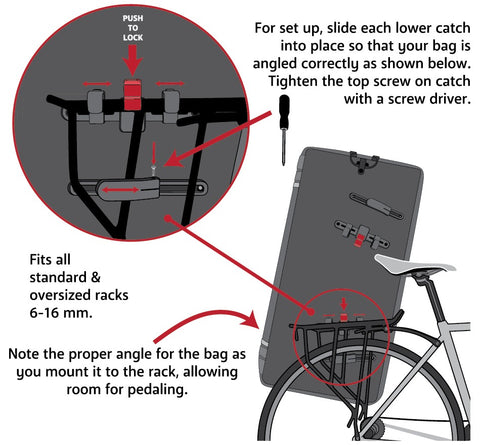 Two Wheel Gear - Classic 3.0 Garment Pannier - Mounting Instructions