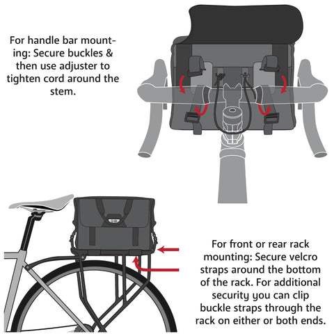 Two Wheel Gear - Dayliner Box Bag - Instructions