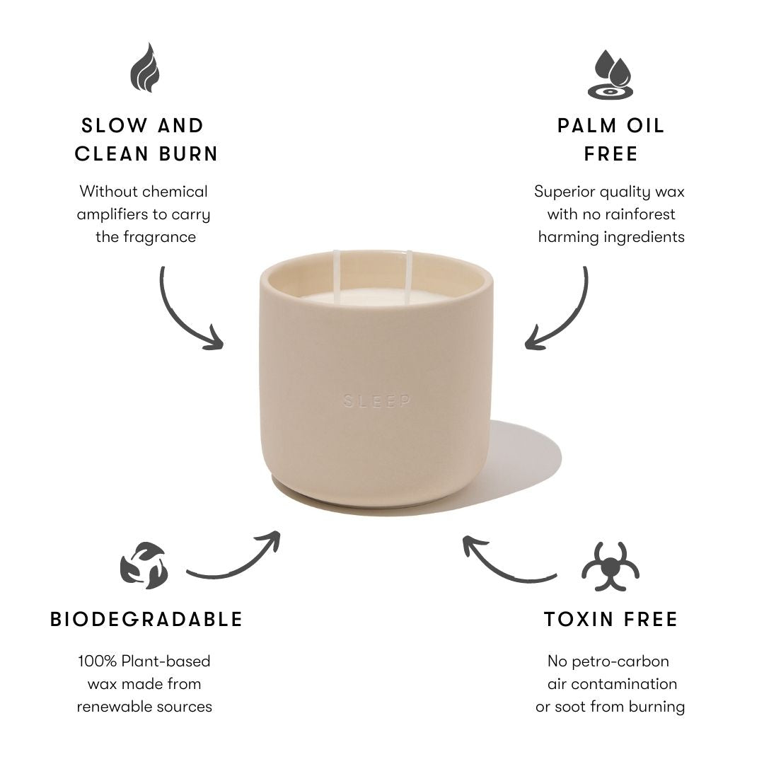 Diagram showing the benefits of soy wax compared to normal wax