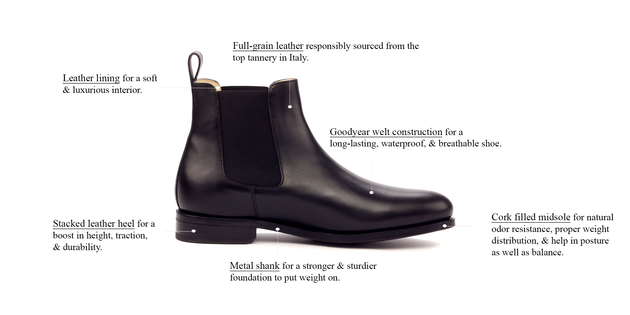 Escobar Black Chelsea Boots Goodyear Welted Full Grain