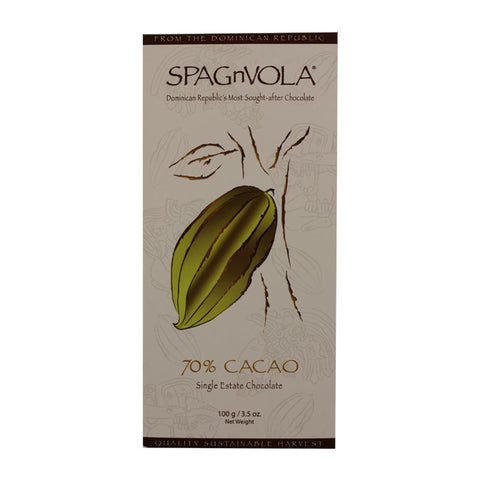SPAGnVOLA Dominican Republic 70%