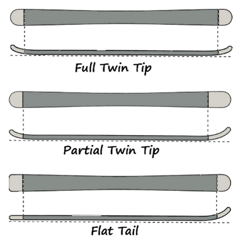 Twin tipped skis