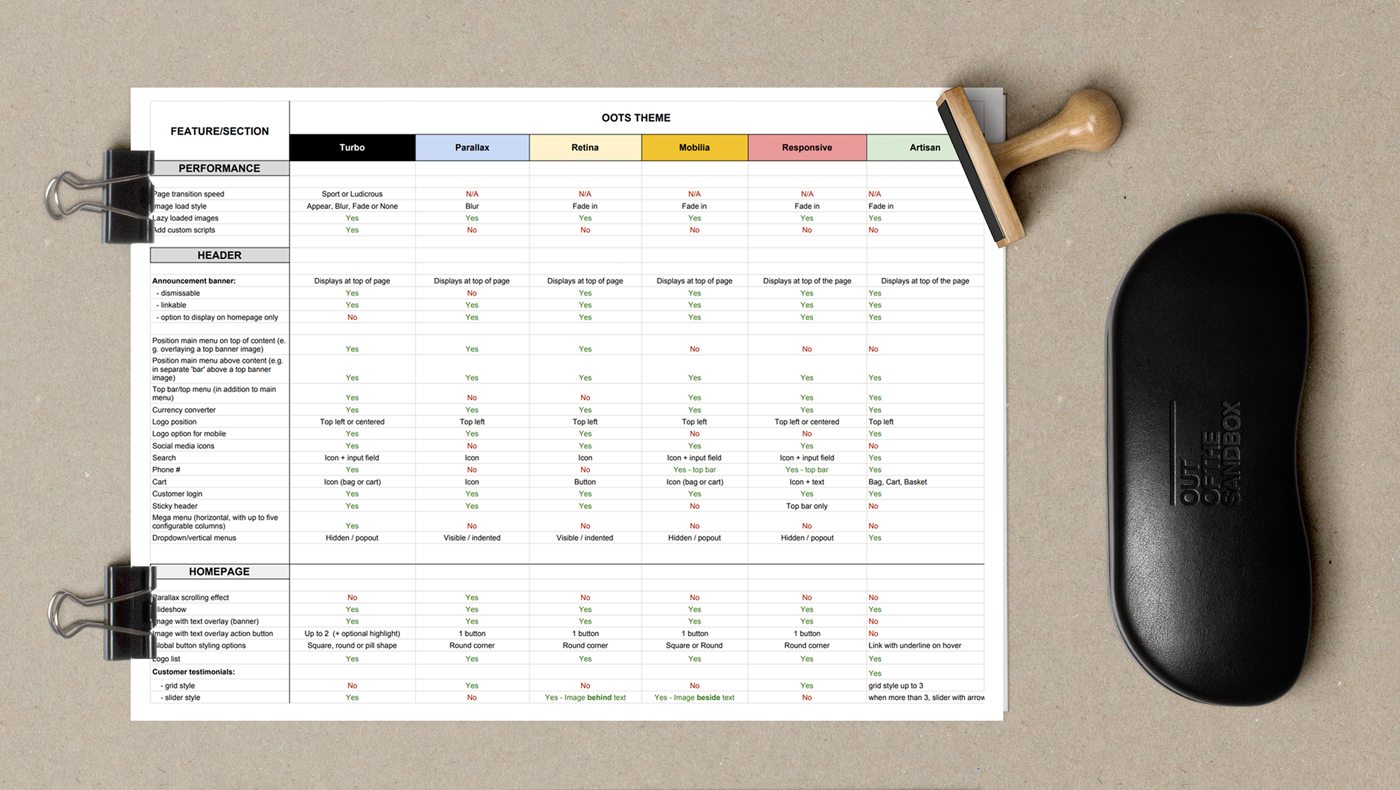 How to pick the best Shopify theme using this handy theme comparison chart