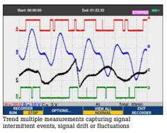 TrendPlot paperless recorder— records up to 11 days to help you find intermittent faults