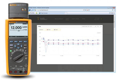 Fluke FLUKE-289/FVF Trms Industrial Logging Dmm W/ Trendcapture Fluke View Form Software