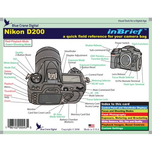Blue Crane In Brief Guides for Nikon DSLRs