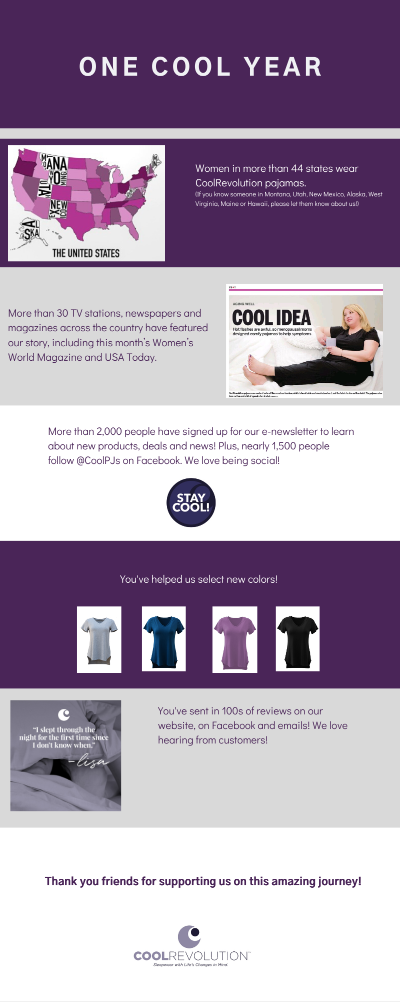 CoolRevolution celebrates one year anniversary of selling PJs for night sweats