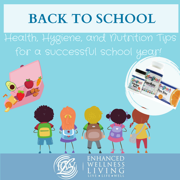 Back to School!  Health, Hygiene, and Nutrition!