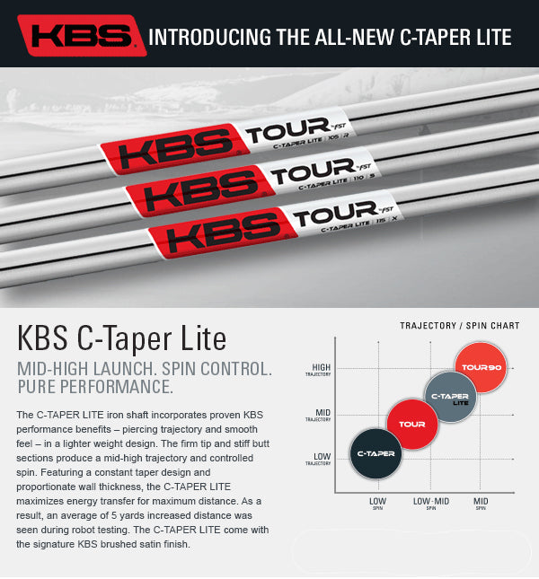 "KBS Tour C-Taper Lite Iron Set (3-PW) .355"" Taper"