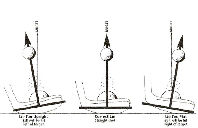 Loft and Lie Adjustment