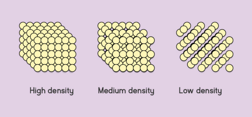 What Is Foam Density And How Does It Affect My Mattress Memory Foam Warehouse