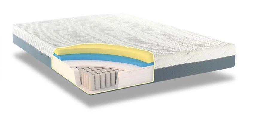 Construction of memory foam mattress