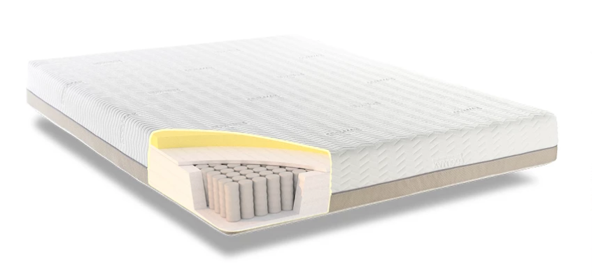 Construction of Coolmax 1500 pocket spring mattress