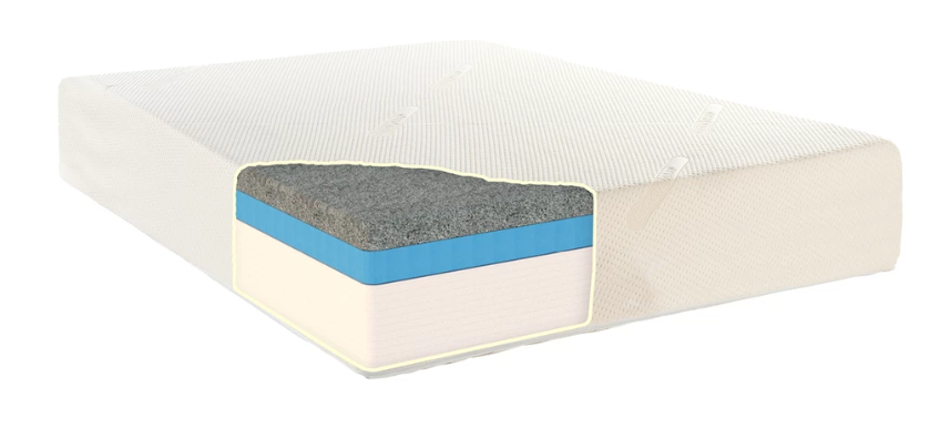 Coolmax XL mattress