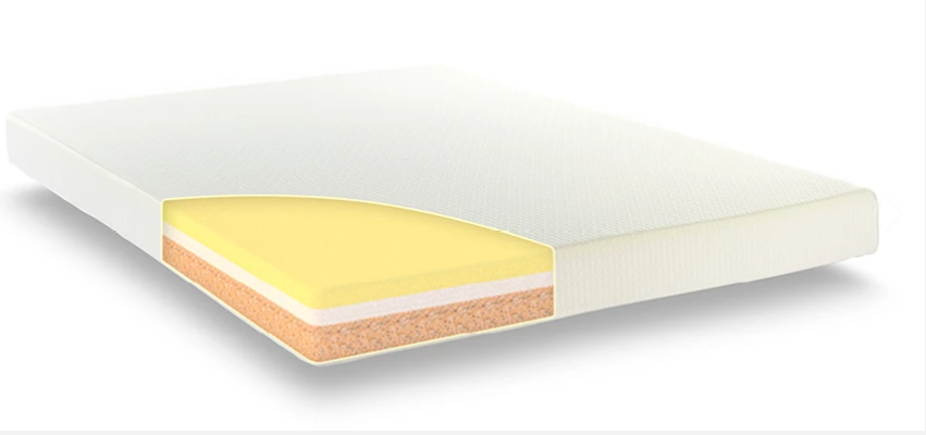 Essentials Eco Mattress