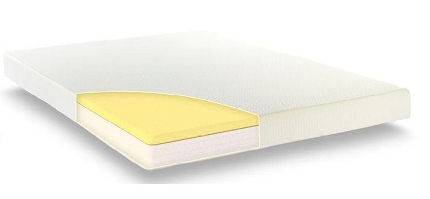 Zen Superior mattress