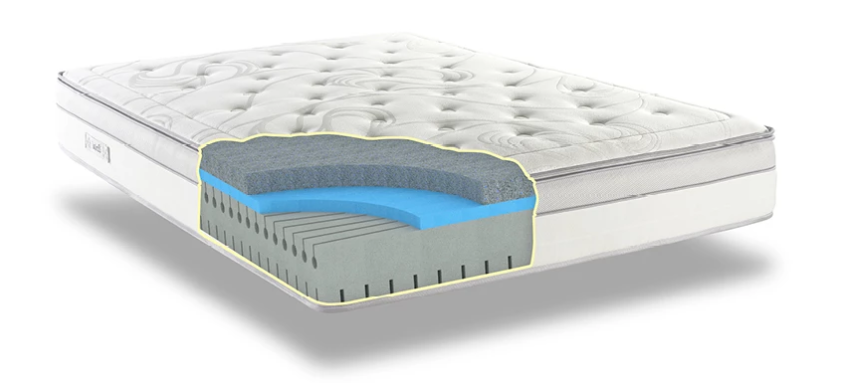 Construction of fusion memory foam mattress
