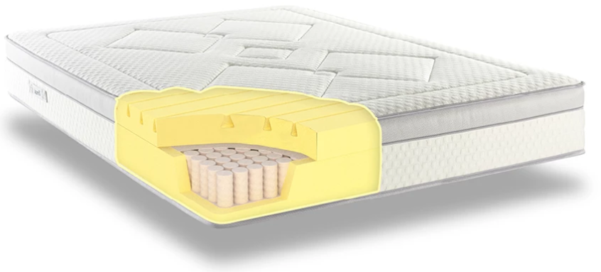 Coolmax hybrid mattress construction